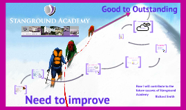 Copy of How I will contribute to the future success of Stanground Academy. Richard Smith