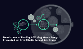 Foundations of Reading & Writing: Genre Study