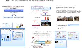 TEMA 4. EL ABSOLUTISMO Y EL FIN DE LA HEGEMONIA HISPÁNICA
