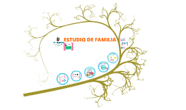 Copy of ESTUDIO DE FAMILIA