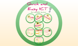 Quick and easy ICT for TEFL Teachers