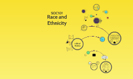 SOC101 Race and Ethnicity