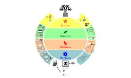 Modelo Conceitual de Desenvolvimento de SistemasMotivacionais Baseados em Jogos