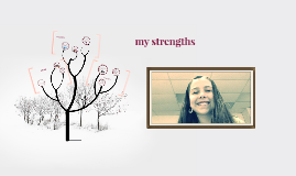Copy of my strengths