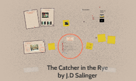 Copy of The Catcher in the Rye