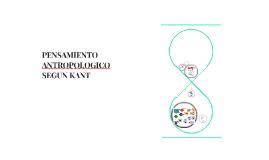 PENSAMIENTO ANTROPOLOGICO SEGUN KANT