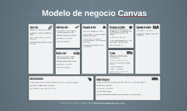 Copy of Modelo de negocio Canvas