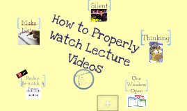 Flipped Learning - Viewing Videos