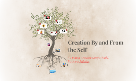 Creation By and From the Self