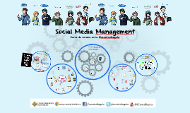 Copy of Social Media Management
