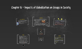 Copy of Chapter 16- Impacts of Globalization on Groups in Society