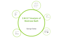 swot waitrose John lewis partnership plc is uk partnership company that owns 37 john lewis department stores, and 277 waitrose supermarkets across the uk and a set of.