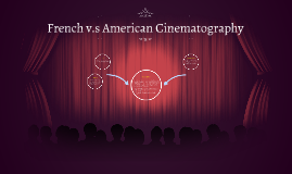Copy of French v.s American Cinematography