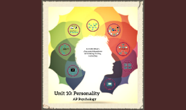 Ch. 15 Personality