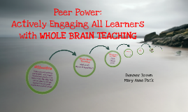 Peer Power: Actively Engaging All Learners