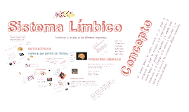 Copy of Sistema Límbico