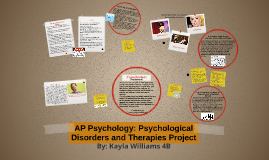 AP Psychology: Psychological Disorders and Therapies Project