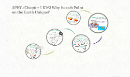 APHG: Chapter 1 KI#2 Why is each Point on the Earth Unique?