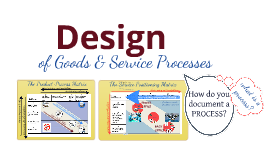 Overview of the Design of Processes for Services