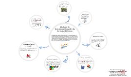 Copy of Modelos de Comunicación en las empresas