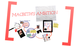 The Theme of Ambition in Macbeth