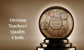 Teacher's Quality Circle