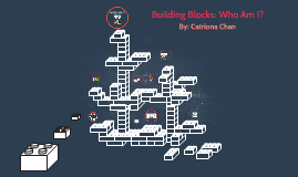 The Building Blocks: Who Am I?