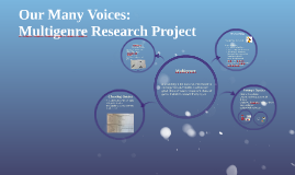 Our Many Voices: Multigenre Research Project