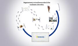 Copy of Seguimiento y retroalimentacion de Resultados
