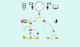 GTD Workflow Chart #2