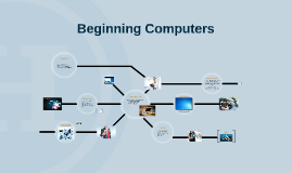 Beginning Computers