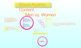 Copy of Blood Alcohol Content: Males vs. Females