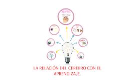 Copy of lA RELACION DEL CEREBRO  CON EL APRENDIZAJE.