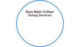 Bryn Mawr College Dining Services