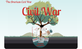 The American Civil War Causes