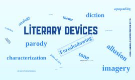 Copy of Literary Devices Review