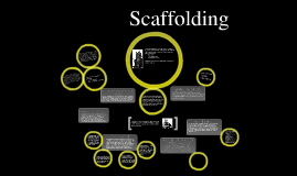 Copy of Scaffolding As An Instructional Strategy