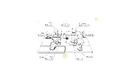 Druckansicht: Business Model Canvas - Instruction