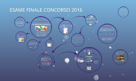 Copy of Copia di ESAME FINALE CONCORSO 2016