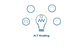 ACT Reading