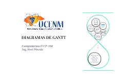 Copy of DIAGRAMAS DE GANTT