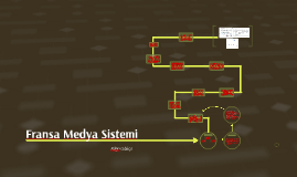 Fransa Medya Sistemi