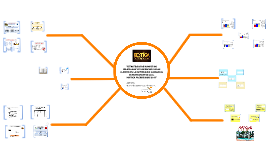 mkt relacional y fidelizacion de los clientes