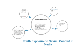 Youth Exposure to Sexual Content in Media