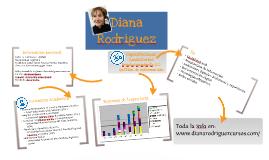 Diana Rodríguez: Curriculum Vitae(infografía)
