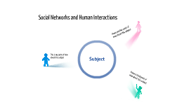 Social Networks and Human Interaction.