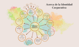 ACERCA DE LA IDENTIDAD CORPORATIVA