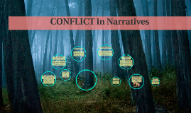 Narrative Conflict Types