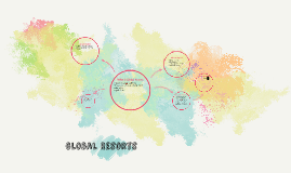 Global Resorts