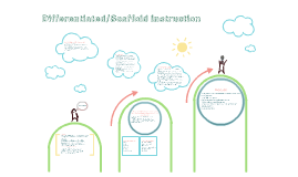 Differentiated/Scaffold Instruction